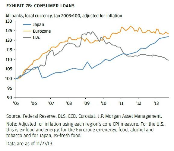 consumer-loans