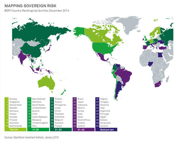 mapping-sovereign-risk